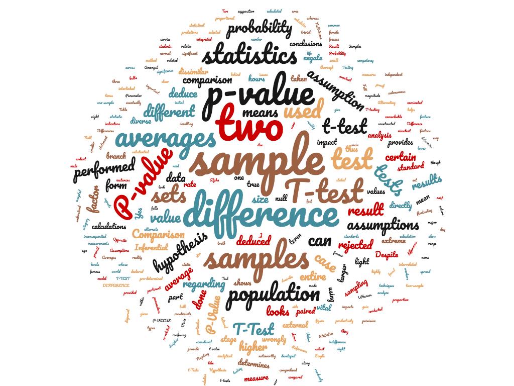 Diferencia entre la prueba T y el valor P editado