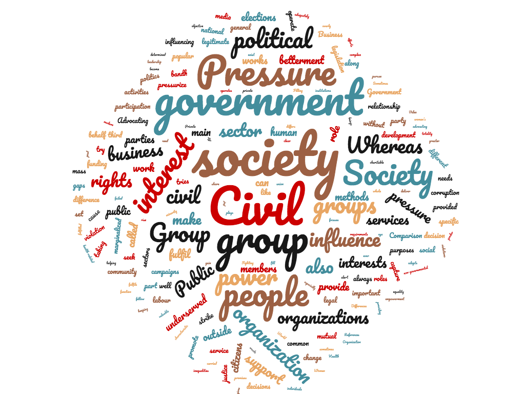Diferencia entre grupo de presión y sociedad civil