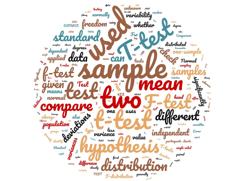 Diferencia entre la prueba t y la prueba f