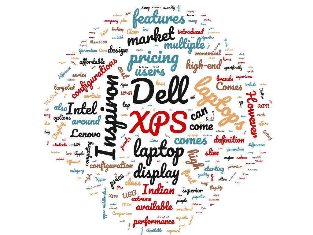 Diferencia entre Dell XPS y Dell Inspiron