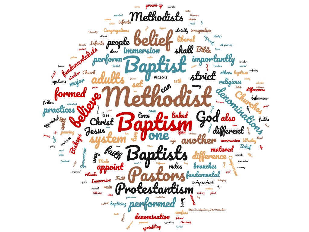Diferencia entre metodista y bautista