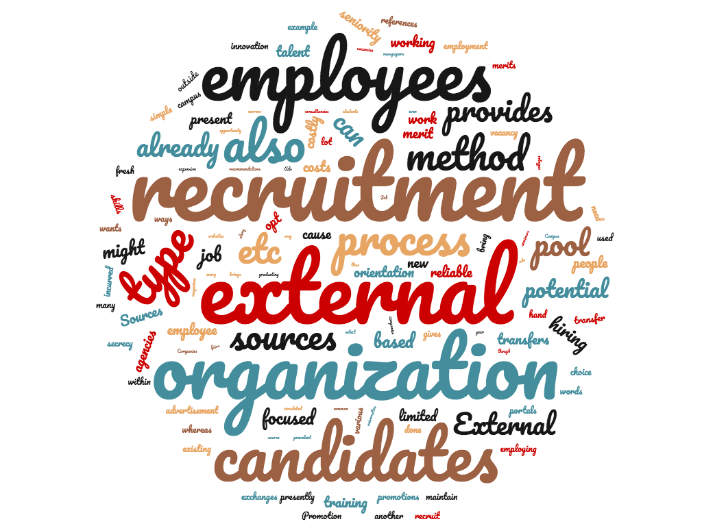 Diferencia entre contratación interna y externa