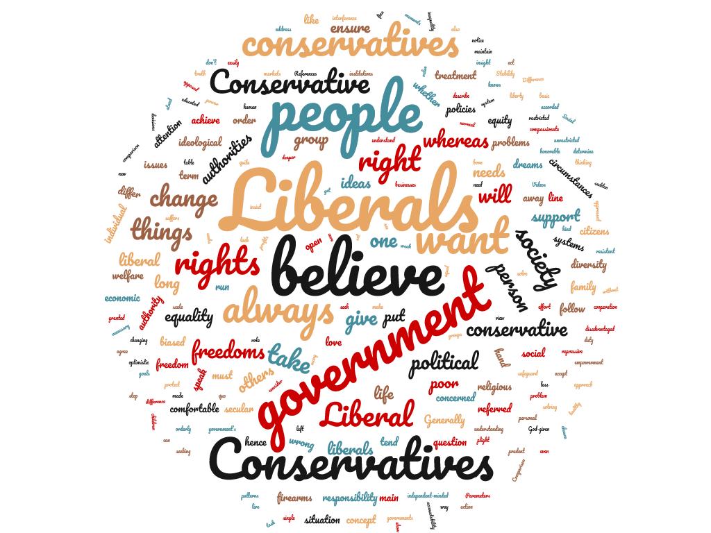 Diferencia liberal y conservadora