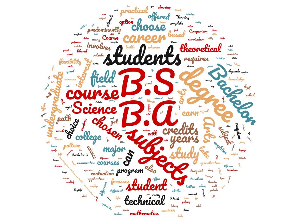 Diferencia entre BA y BS