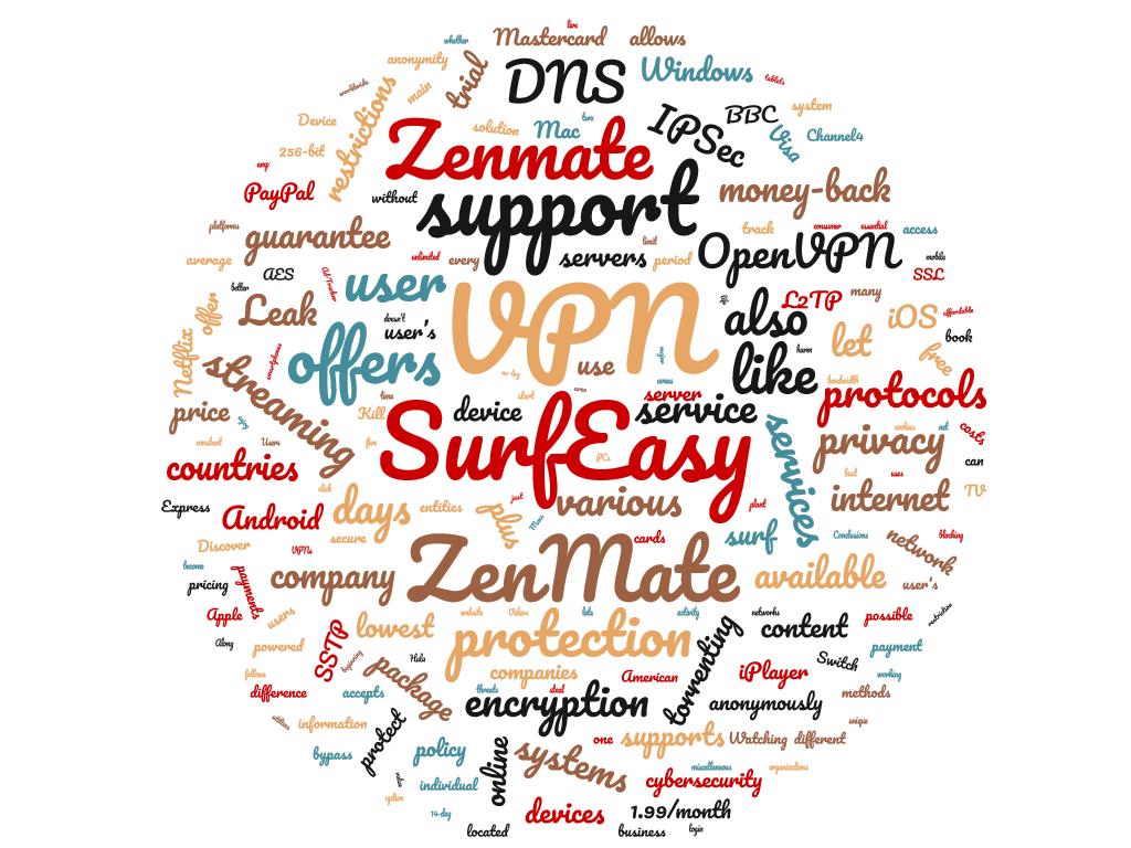 Diferencia entre Zenmate VPN y SurfEasy VPN