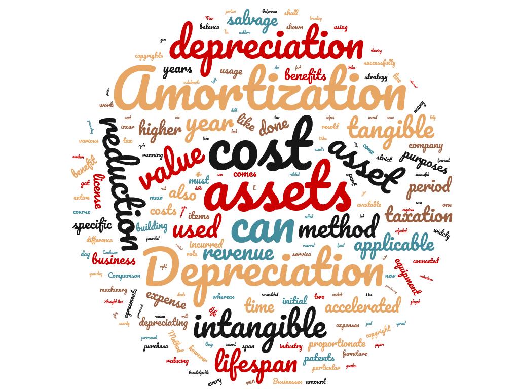 Diferencia entre depreciación y amortización