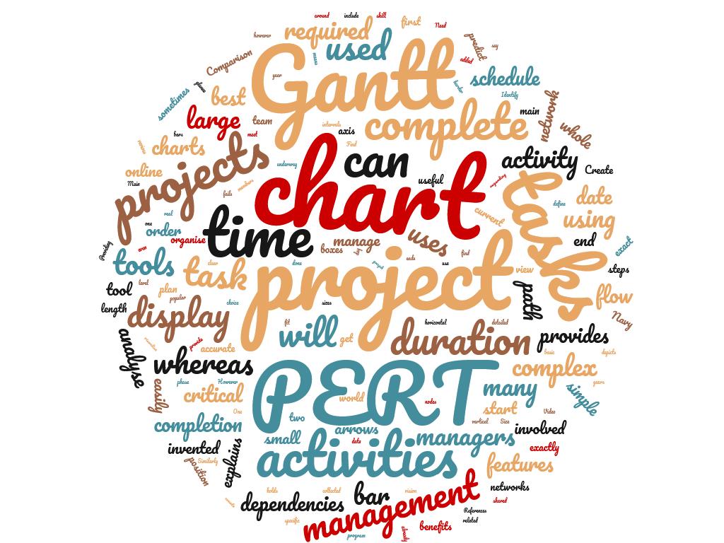 Diferencia entre PERT y diagrama de Gantt