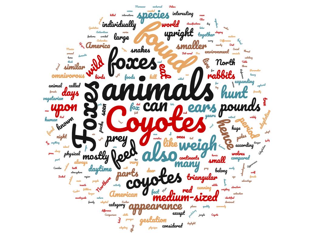 Diferencia entre Coyote y Fox 1