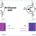 Diferencia entre JFET y MOSFET (con tabla)