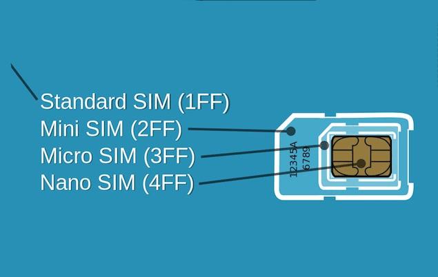 Micro SIM 1