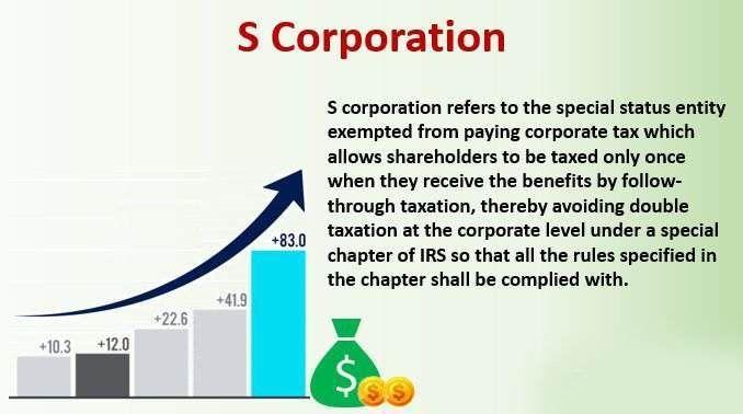 S Corp