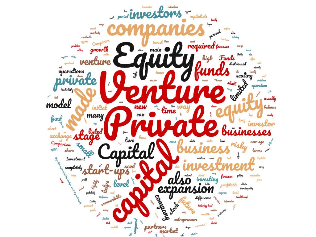 Diferencia entre capital privado y capital de riesgo