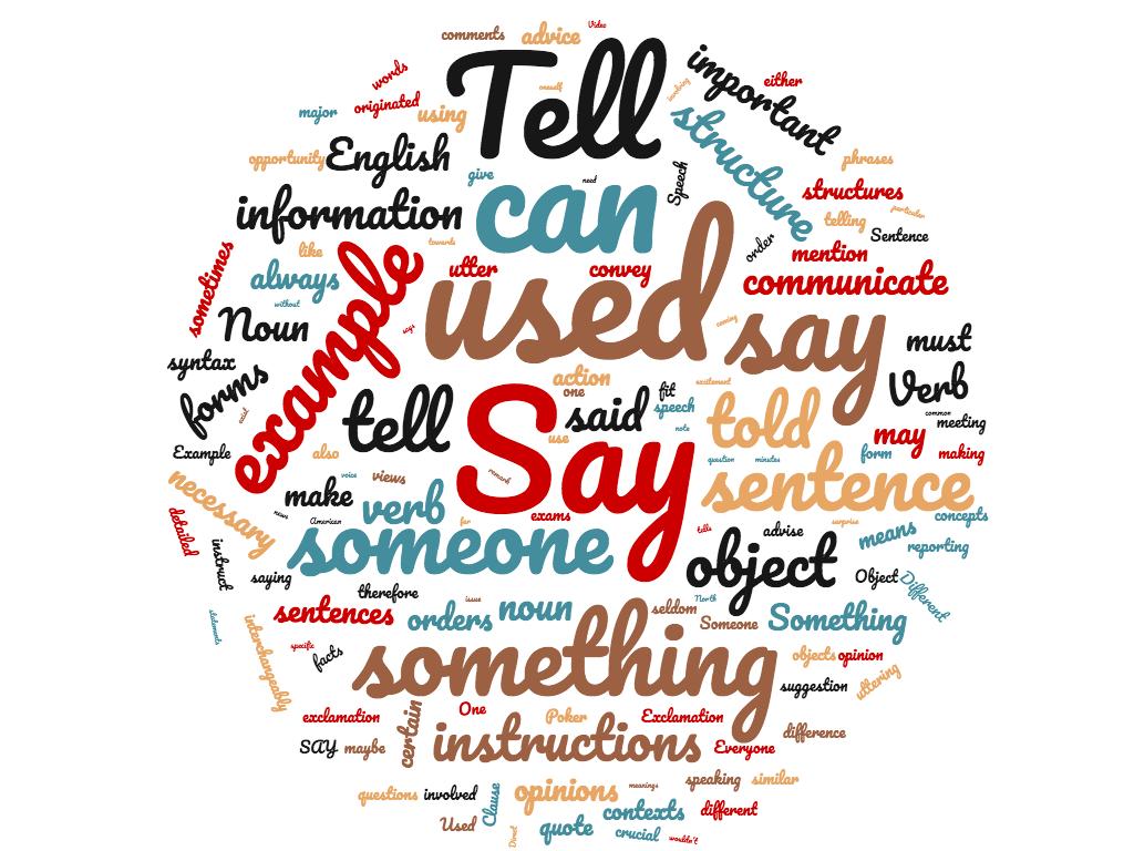 Diferencia entre decir y decir