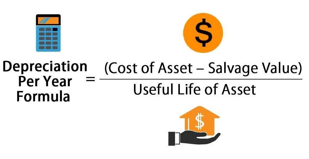 Fórmula de depreciación