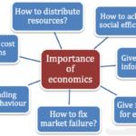 Diferencia entre economía y economía (con tabla)