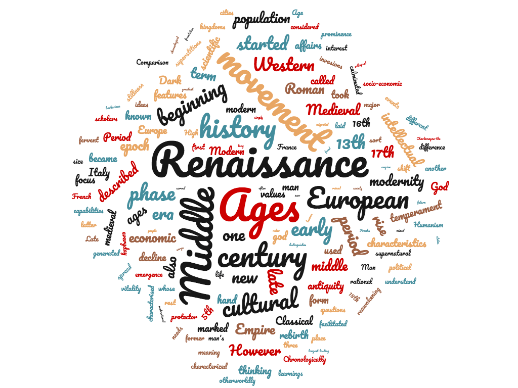 Diferencia entre el Renacimiento y la Edad Media