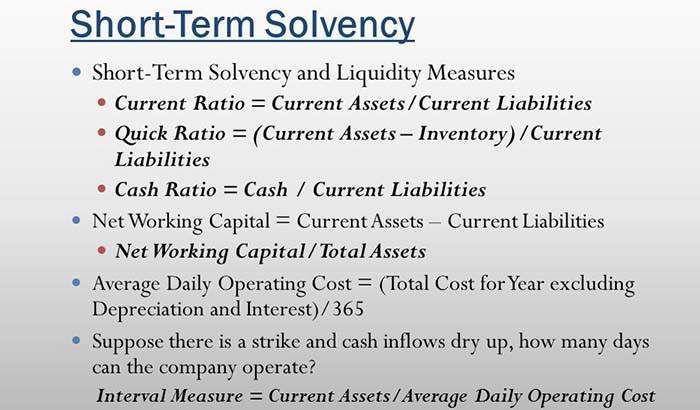 Ratio de solvencia a corto plazo