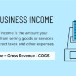 Diferencia entre el ingreso total bruto y el ingreso total (con tabla)