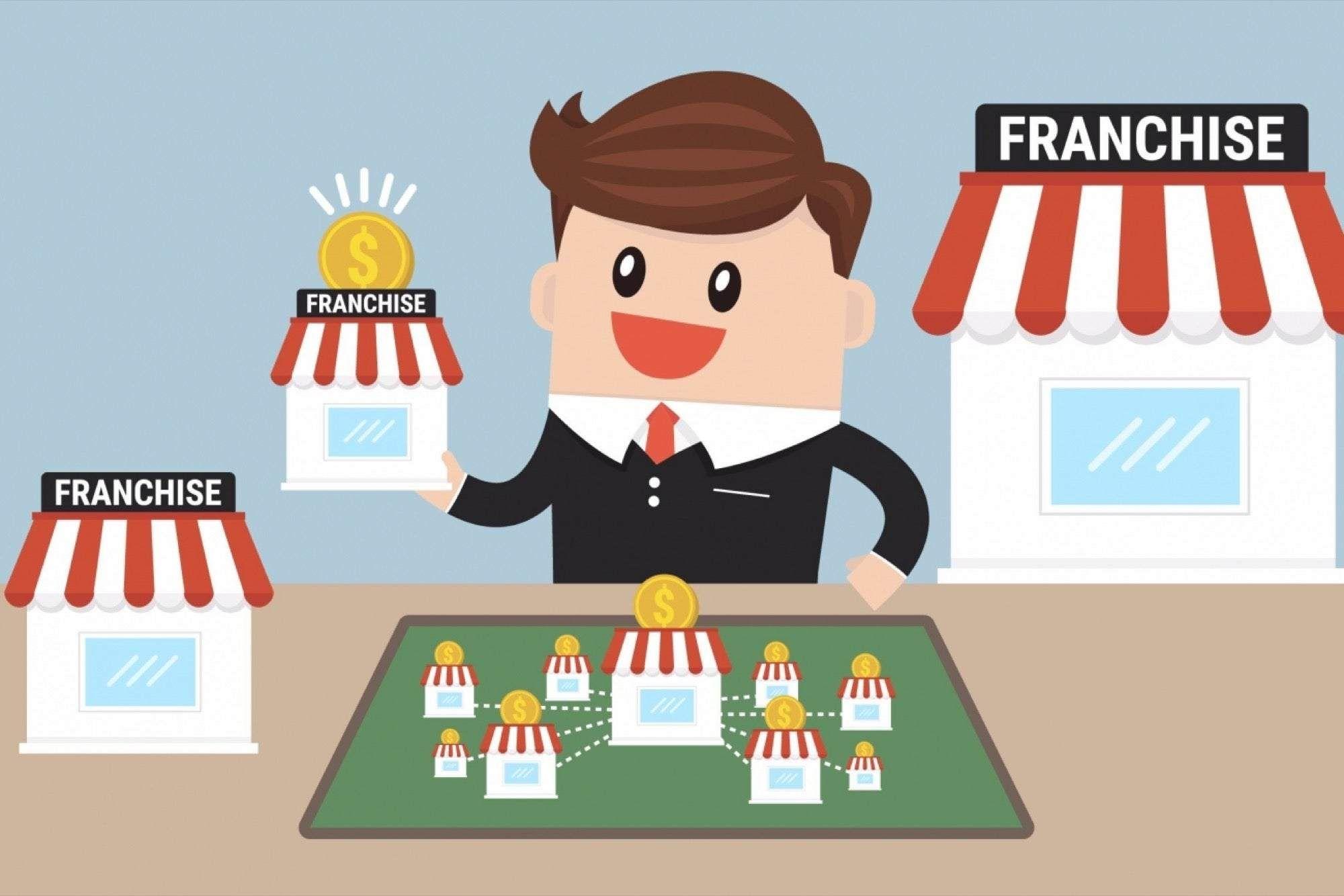 Diferencia entre franquicia y corporación (con tabla)