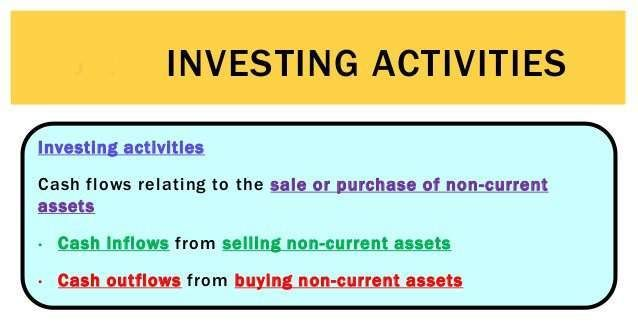 Actividades de inversión