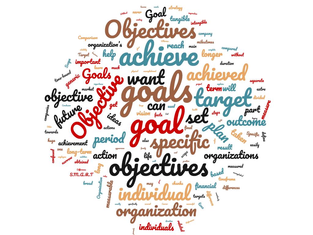 Diferencia entre objetivo y meta