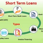 Diferencia entre préstamos a corto y largo plazo (con tabla)