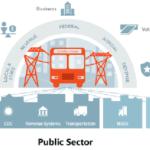 Diferencia entre sector público y sector organizado (con tabla)