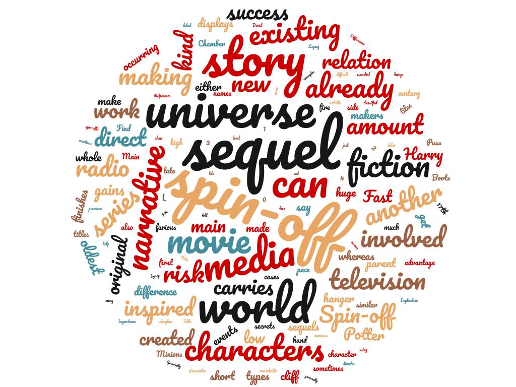 Nube de palabras para spin-off y secuela