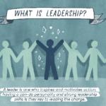 Diferencia entre liderazgo y gestión (con tabla)