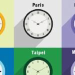 Diferencia entre la hora local y la hora solar (con tabla)