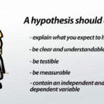 Diferencia entre hipótesis y predicción (con tabla)