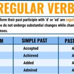 Diferencia entre verbos regulares e irregulares (con tabla)