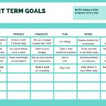Diferencia entre objetivos a corto y largo plazo (con tabla)