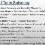 Diferencia entre el coeficiente de solvencia a corto y largo plazo (con tabla)