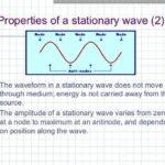 Diferencia entre ondas estacionarias y viajeras (con tabla)